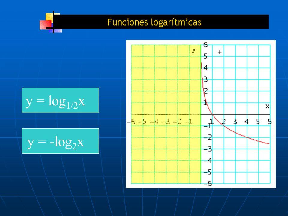 y = log 1/2 x y = -log 2 x