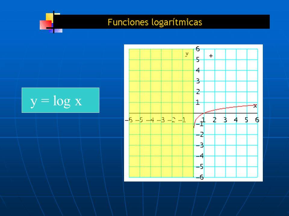 y = log x