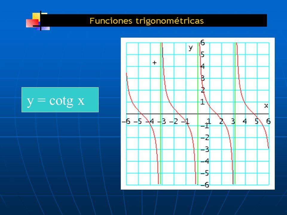 y = cotg x