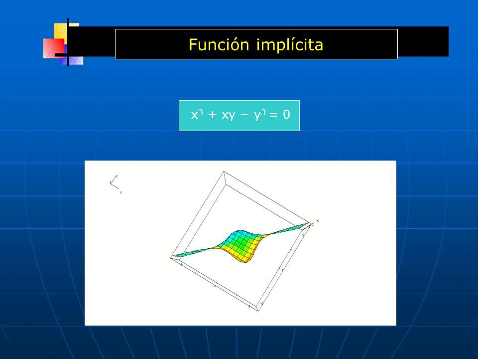 x 3 + xy y 3 = 0 Función implícita