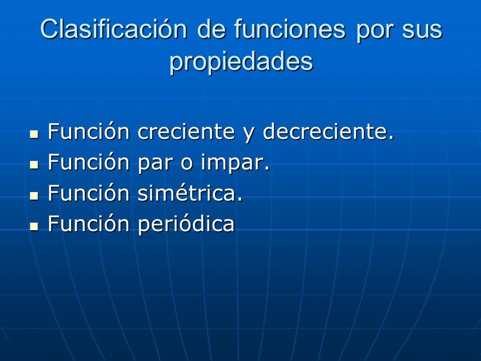 Clasificación de funciones por sus propiedades Función creciente y decreciente. Función creciente y decreciente. Función par o impar. Función par o im
