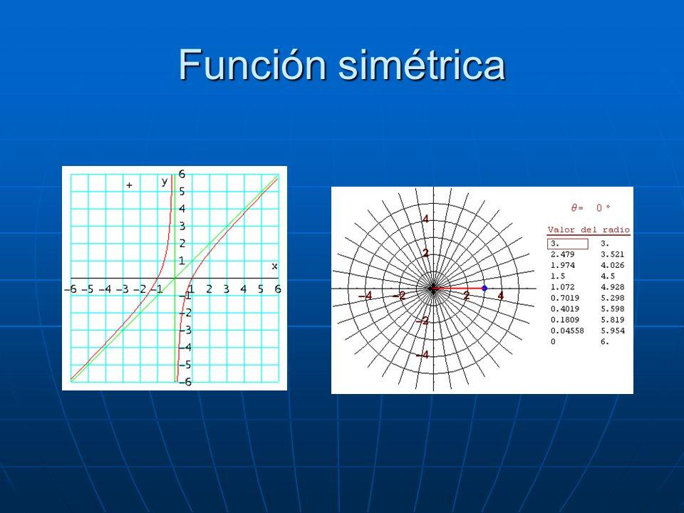 Función simétrica