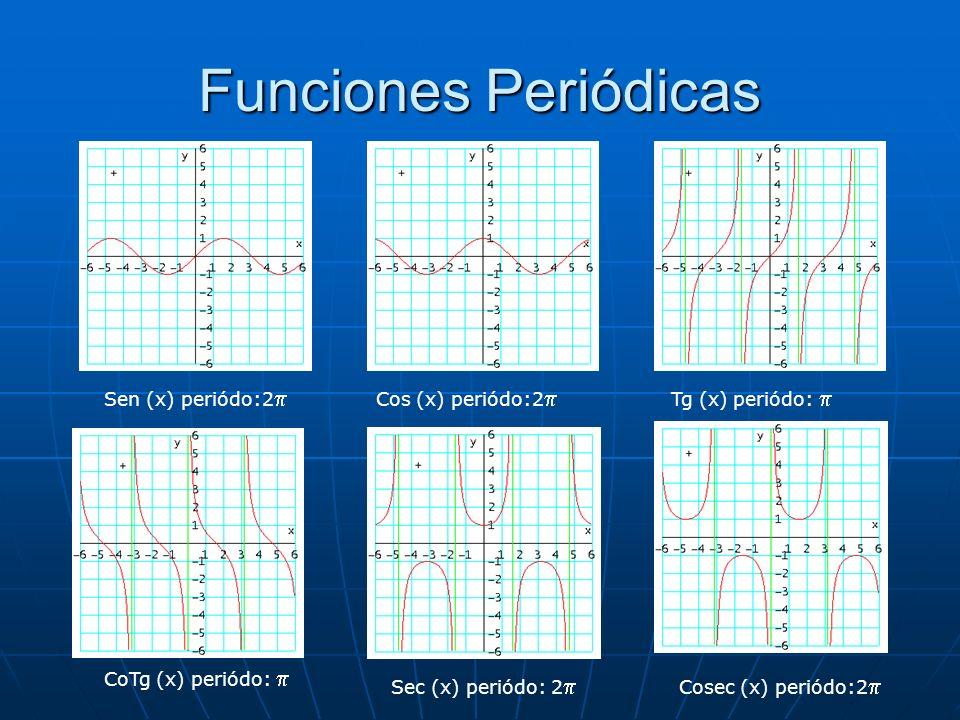 Funciones Periódicas Sen (x) periódo:2 Cos (x) periódo:2 Tg (x) periódo: CoTg (x) periódo: Sec (x) periódo: 2 Cosec (x) periódo:2