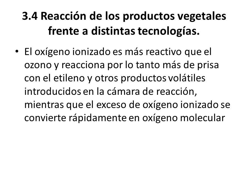 3.4 Reacción de los productos vegetales frente a distintas tecnologías. El oxígeno ionizado es más reactivo que el ozono y reacciona por lo tanto más