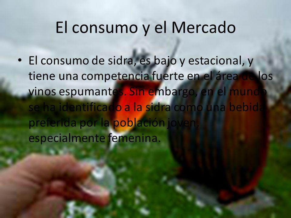 El consumo y el Mercado El consumo de sidra, es bajo y estacional, y tiene una competencia fuerte en el área de los vinos espumantes. Sin embargo, en