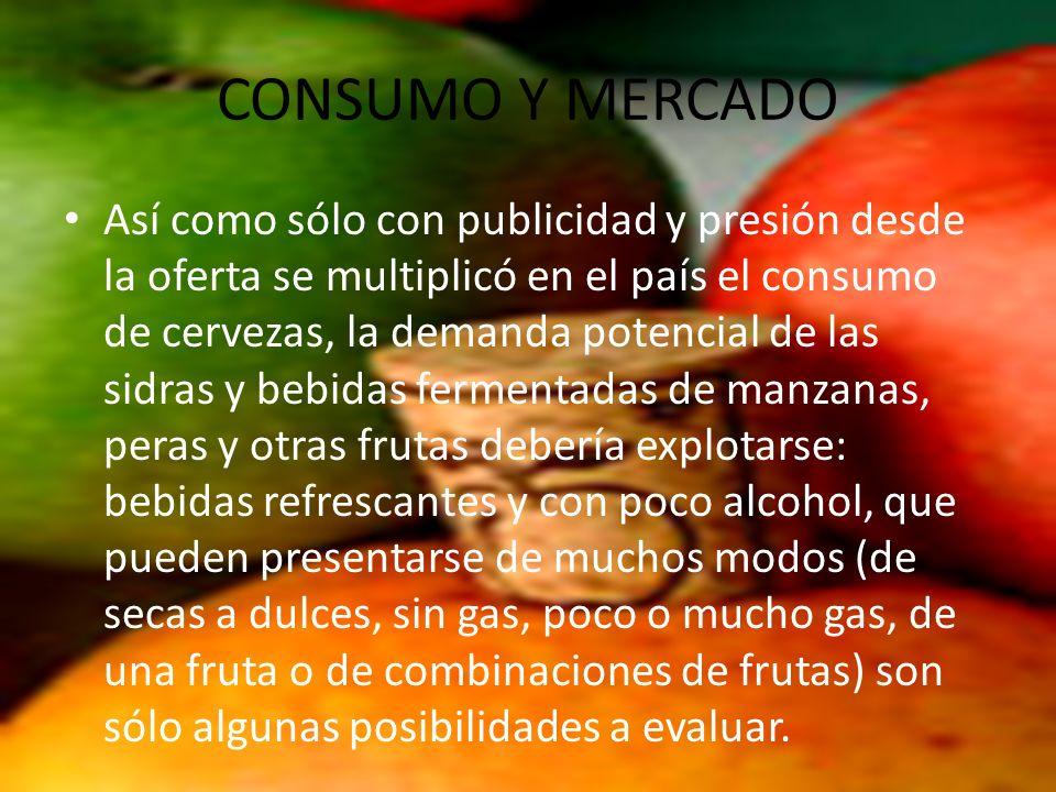 CONSUMO Y MERCADO Así como sólo con publicidad y presión desde la oferta se multiplicó en el país el consumo de cervezas, la demanda potencial de las