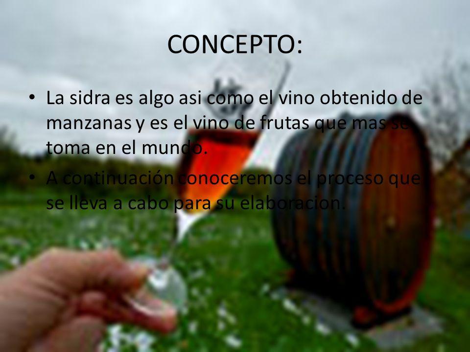CONCEPTO: La sidra es algo asi como el vino obtenido de manzanas y es el vino de frutas que mas se toma en el mundo. A continuación conoceremos el pro