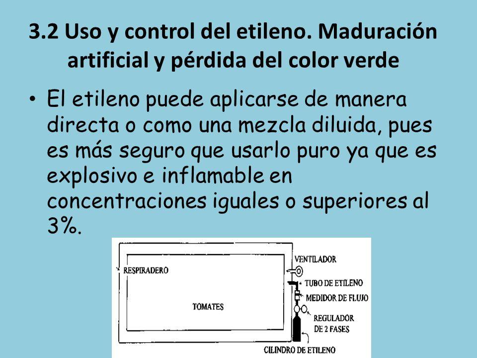 3.2 Uso y control del etileno. Maduración artificial y pérdida del color verde El etileno puede aplicarse de manera directa o como una mezcla diluida,