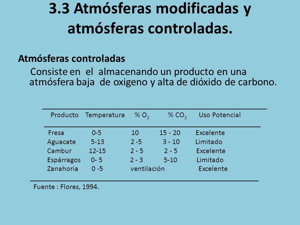 Atmósferas controladas Consiste en el almacenando un producto en una atmósfera baja de oxigeno y alta de dióxido de carbono. _________________________