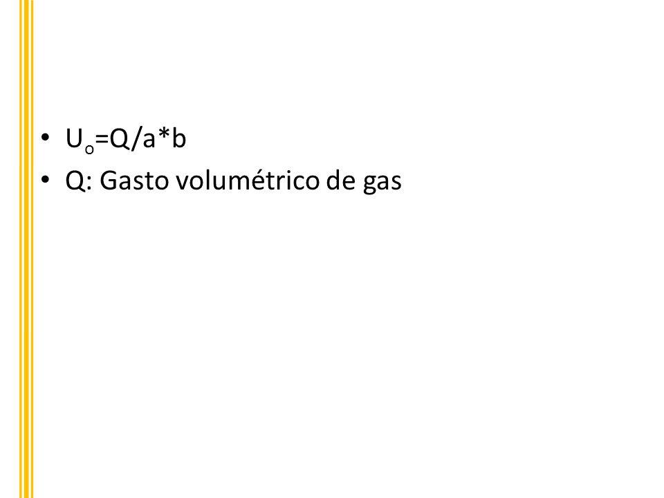 U o =Q/a*b Q: Gasto volumétrico de gas