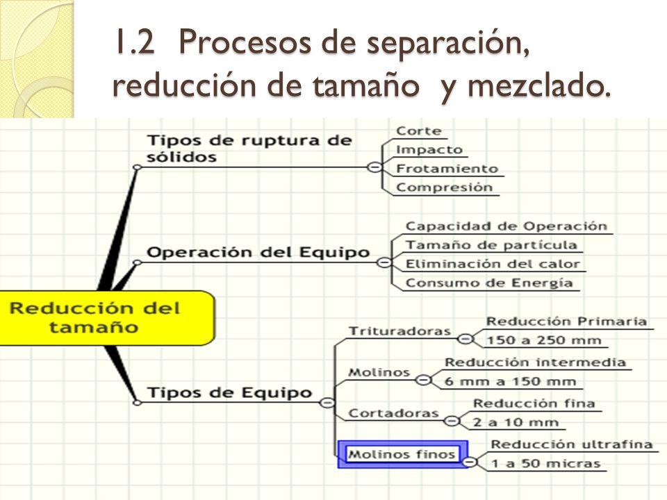 Mezclado El mezclado es una operación universal en la industria.
