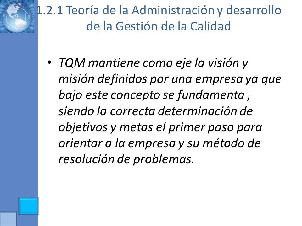 1.2.1 Teoría de la Administración y desarrollo de la Gestión de la Calidad TQM mantiene como eje la visión y misión definidos por una empresa ya que b