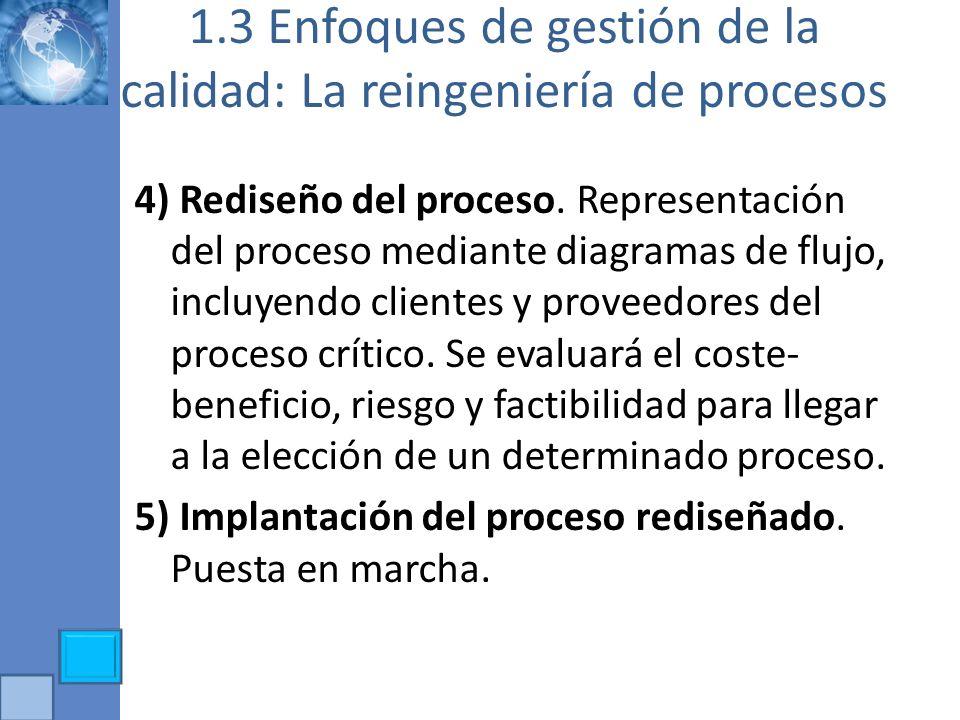 1.3 Enfoques de gestión de la calidad: La reingeniería de procesos 4) Rediseño del proceso. Representación del proceso mediante diagramas de flujo, in