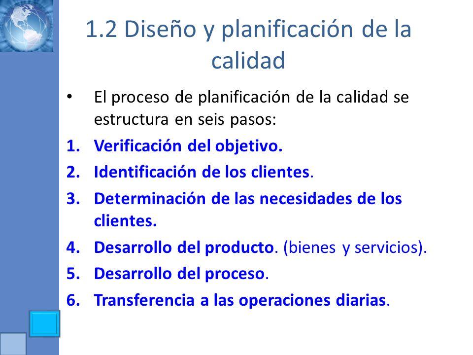 1.2 Diseño y planificación de la calidad El proceso de planificación de la calidad se estructura en seis pasos: 1.Verificación del objetivo. 2.Identif