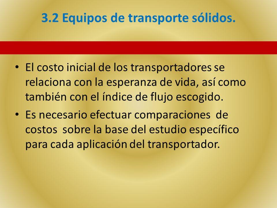 3.2 Equipos de transporte sólidos. El costo inicial de los transportadores se relaciona con la esperanza de vida, así como también con el índice de fl