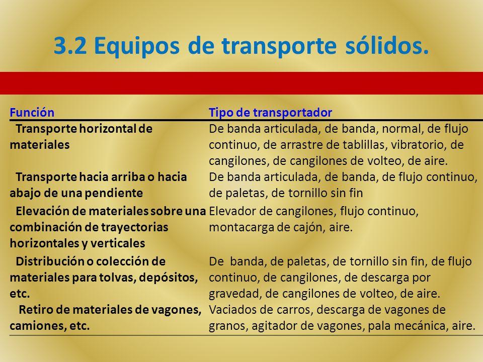 3.2 Equipos de transporte sólidos. FunciónTipo de transportador Transporte horizontal de materiales De banda articulada, de banda, normal, de flujo co