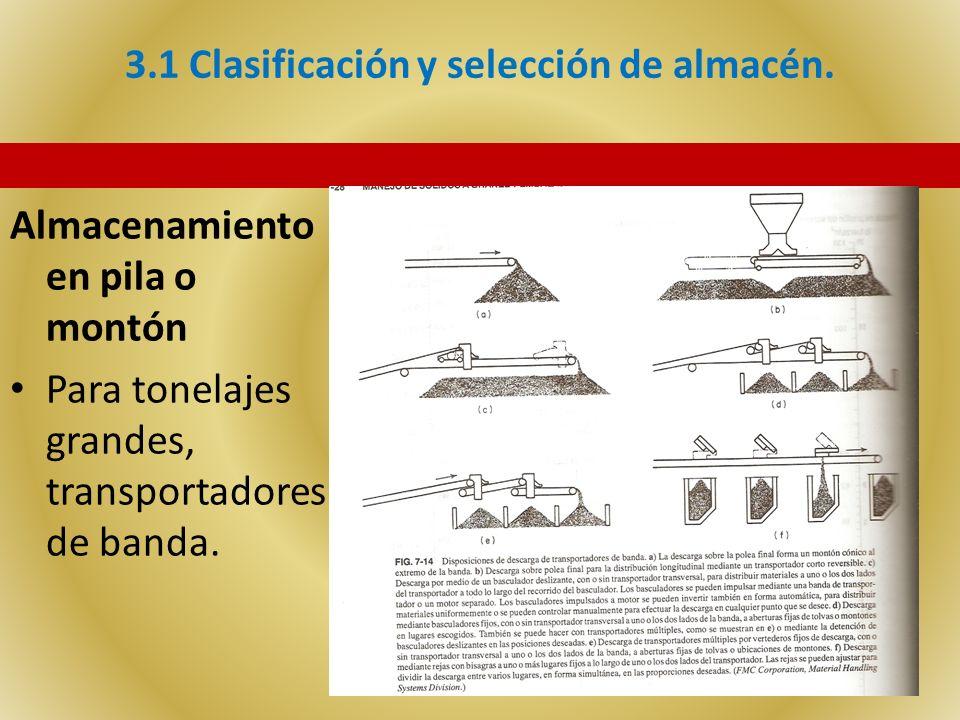 3.1 Clasificación y selección de almacén. Almacenamiento en pila o montón Para tonelajes grandes, transportadores de banda.