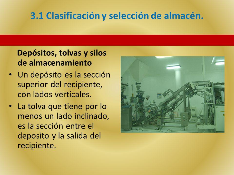 3.1 Clasificación y selección de almacén. Depósitos, tolvas y silos de almacenamiento Un depósito es la sección superior del recipiente, con lados ver