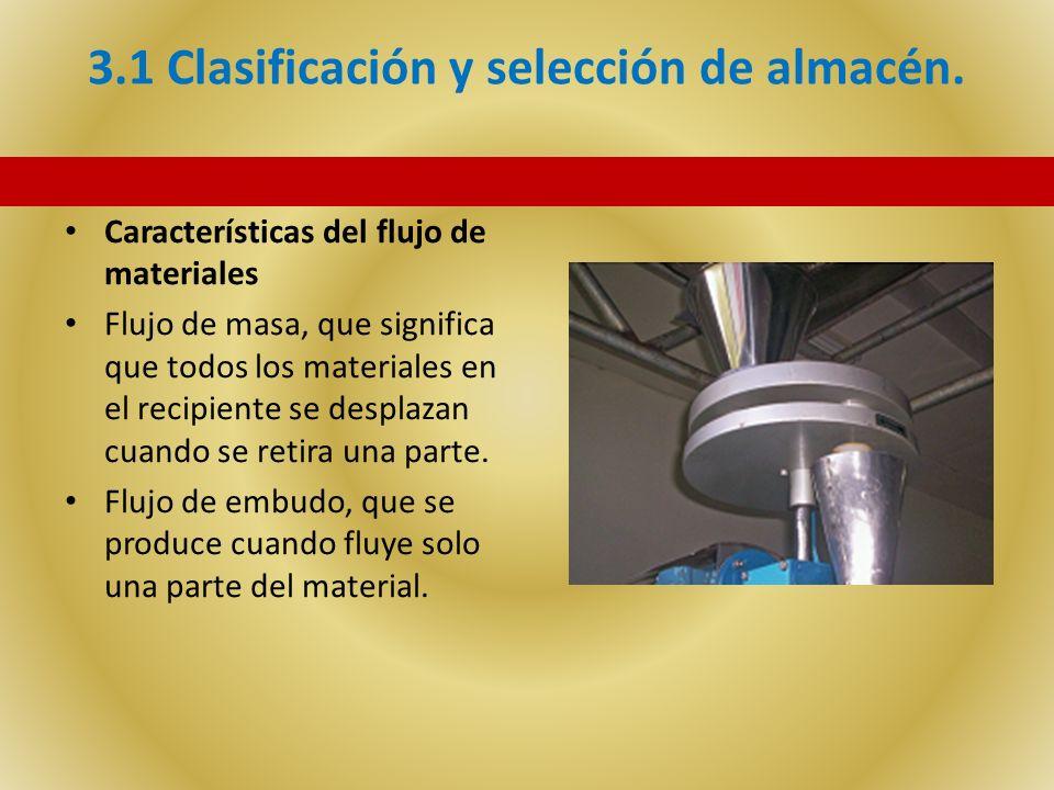 3.1 Clasificación y selección de almacén. Características del flujo de materiales Flujo de masa, que significa que todos los materiales en el recipien