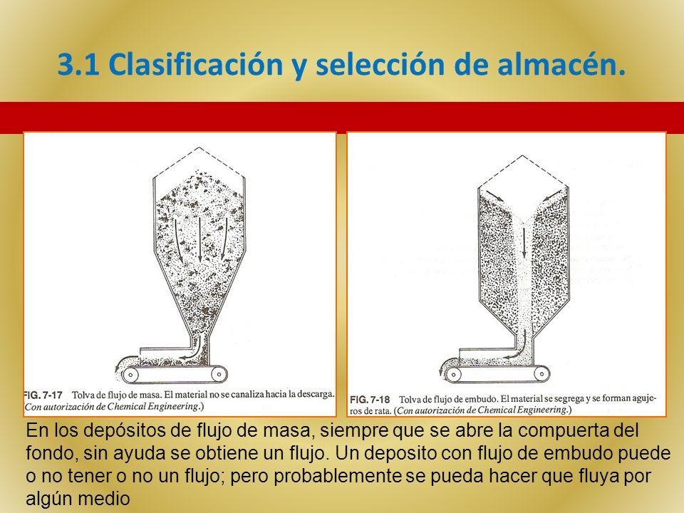 3.1 Clasificación y selección de almacén. En los depósitos de flujo de masa, siempre que se abre la compuerta del fondo, sin ayuda se obtiene un flujo