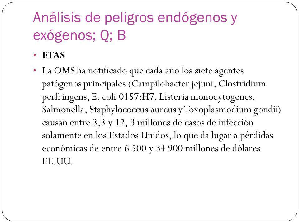 Análisis de peligros endógenos y exógenos; Q; B ETAS La OMS ha notificado que cada año los siete agentes patógenos principales (Campilobacter jejuni, Clostridium perfringens, E.