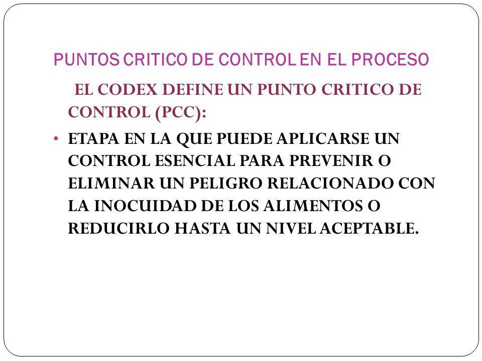 PUNTOS CRITICO DE CONTROL EN EL PROCESO EL CODEX DEFINE UN PUNTO CRITICO DE CONTROL (PCC): ETAPA EN LA QUE PUEDE APLICARSE UN CONTROL ESENCIAL PARA PREVENIR O ELIMINAR UN PELIGRO RELACIONADO CON LA INOCUIDAD DE LOS ALIMENTOS O REDUCIRLO HASTA UN NIVEL ACEPTABLE.