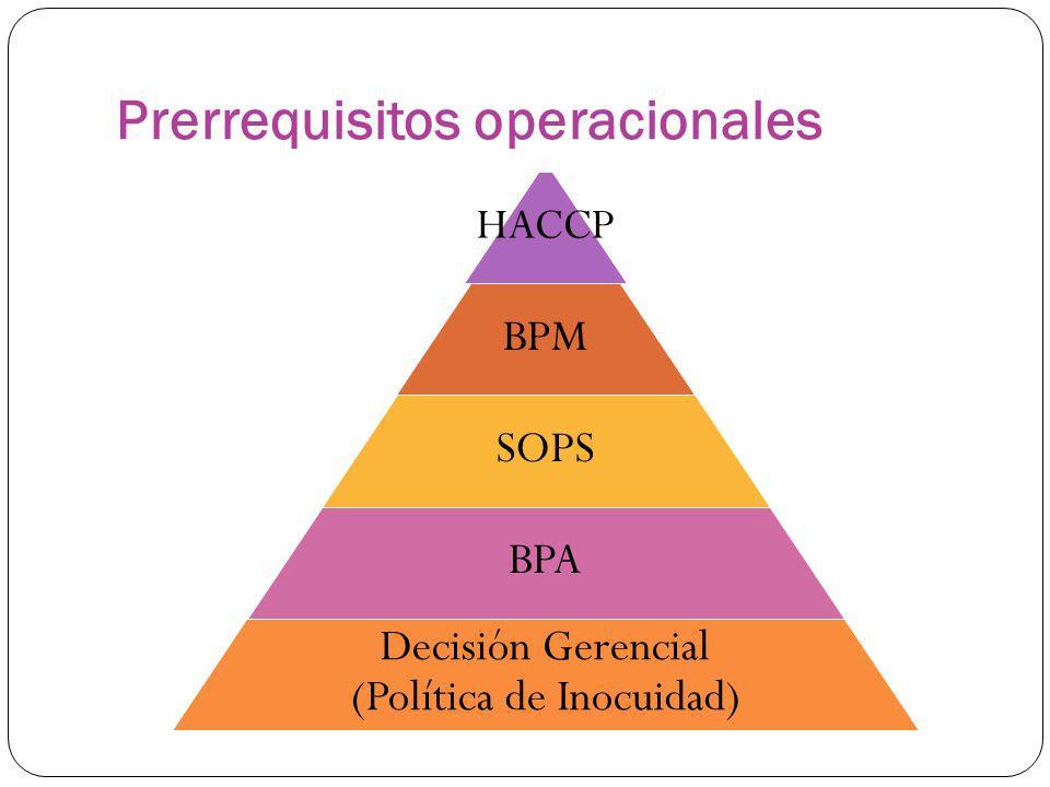 Prerrequisitos operacionales HACCP BPM SOPS BPA Decisión Gerencial (Política de Inocuidad)