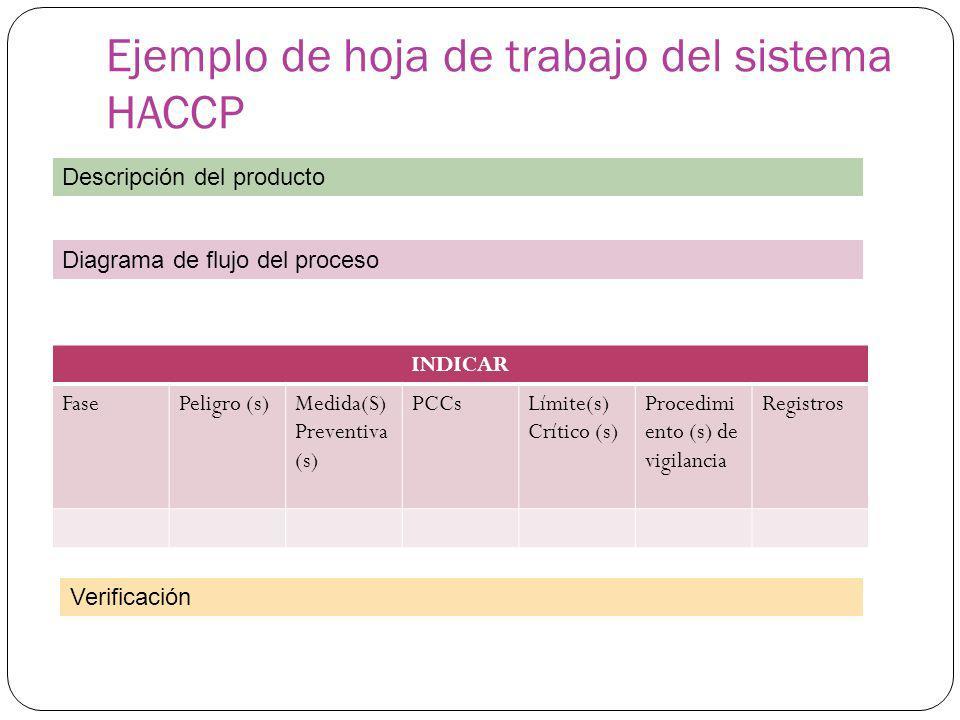 Ejemplo de hoja de trabajo del sistema HACCP INDICAR FasePeligro (s)Medida(S) Preventiva (s) PCCsLímite(s) Crítico (s) Procedimi ento (s) de vigilancia Registros Descripción del producto Diagrama de flujo del proceso Verificación