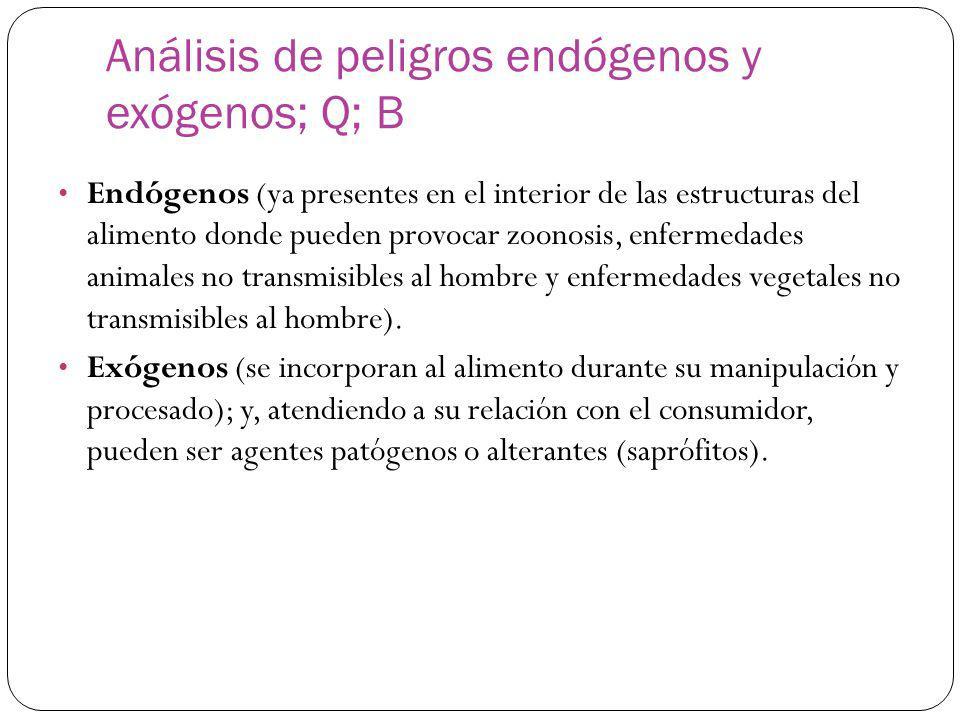 Análisis de peligros endógenos y exógenos; Q; B Endógenos (ya presentes en el interior de las estructuras del alimento donde pueden provocar zoonosis,