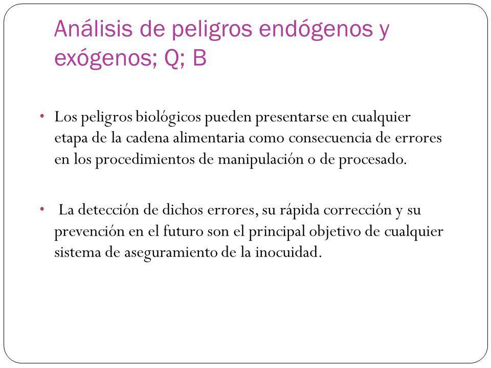 Análisis de peligros endógenos y exógenos; Q; B Los peligros biológicos pueden presentarse en cualquier etapa de la cadena alimentaria como consecuencia de errores en los procedimientos de manipulación o de procesado.