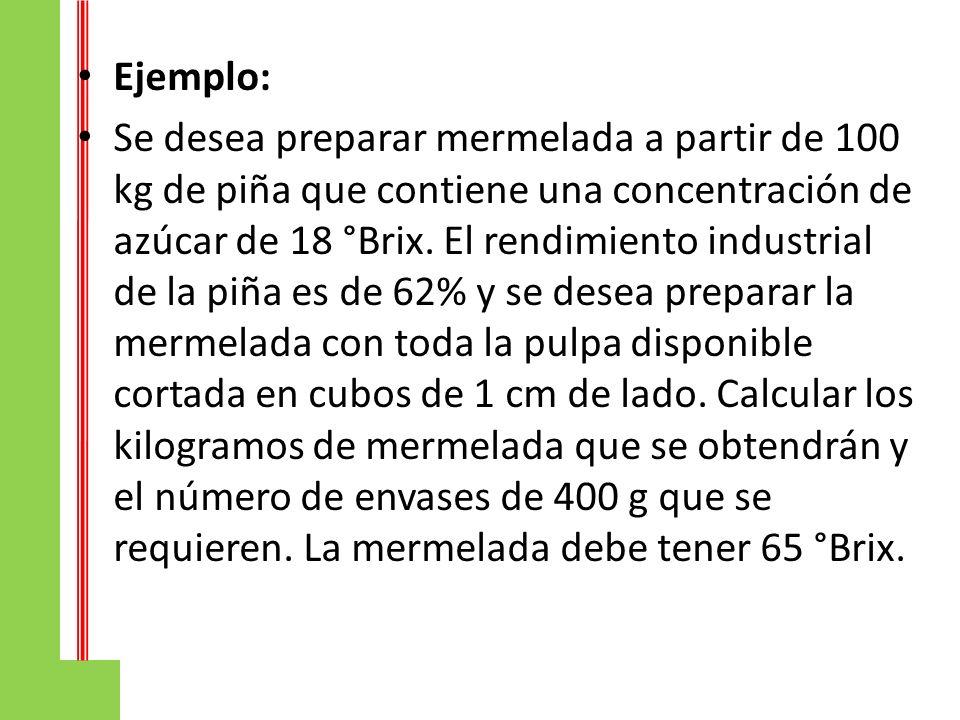 Ejemplo: Se desea preparar mermelada a partir de 100 kg de piña que contiene una concentración de azúcar de 18 °Brix. El rendimiento industrial de la