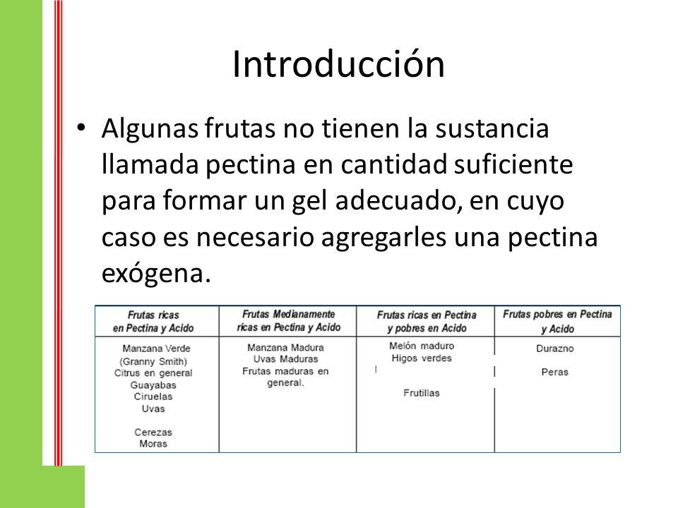 Introducción Algunas frutas no tienen la sustancia llamada pectina en cantidad suficiente para formar un gel adecuado, en cuyo caso es necesario agreg
