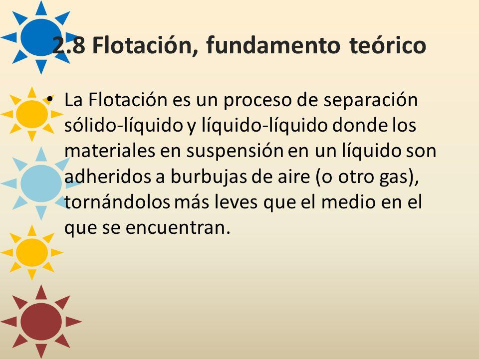 2.8 Flotación, fundamento teórico La Flotación es un proceso de separación sólido-líquido y líquido-líquido donde los materiales en suspensión en un l