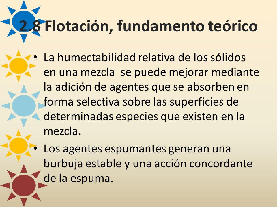 2.8 Flotación, fundamento teórico La humectabilidad relativa de los sólidos en una mezcla se puede mejorar mediante la adición de agentes que se absor