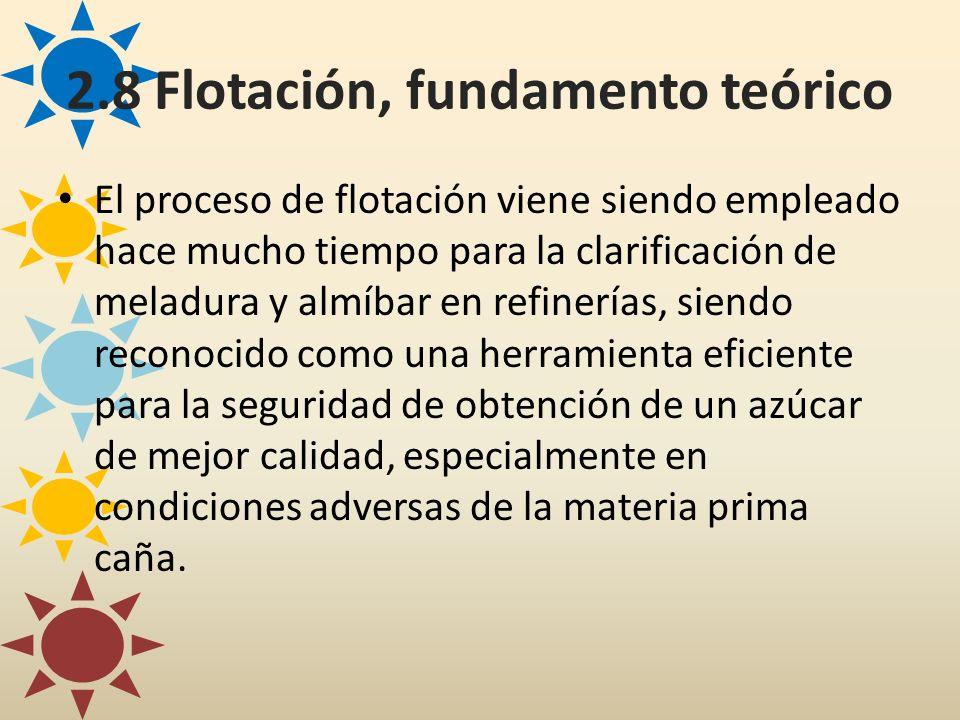 2.8 Flotación, fundamento teórico El proceso de flotación viene siendo empleado hace mucho tiempo para la clarificación de meladura y almíbar en refin