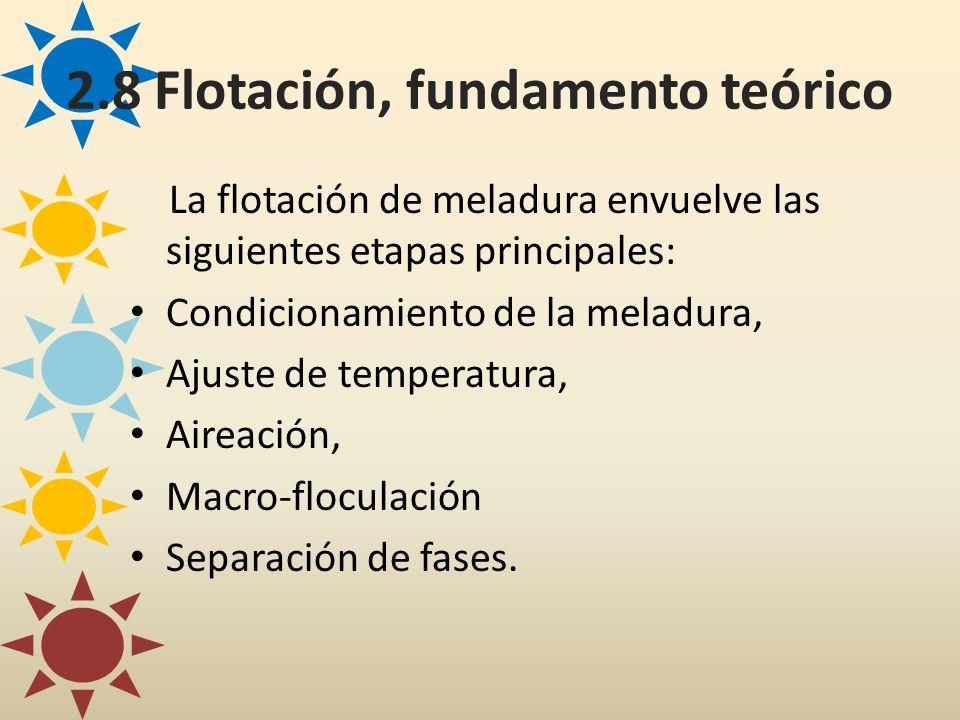 2.8 Flotación, fundamento teórico La flotación de meladura envuelve las siguientes etapas principales: Condicionamiento de la meladura, Ajuste de temp