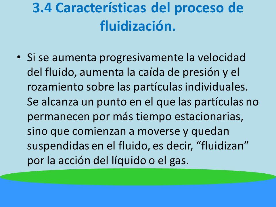 3.4 Características del proceso de fluidización.