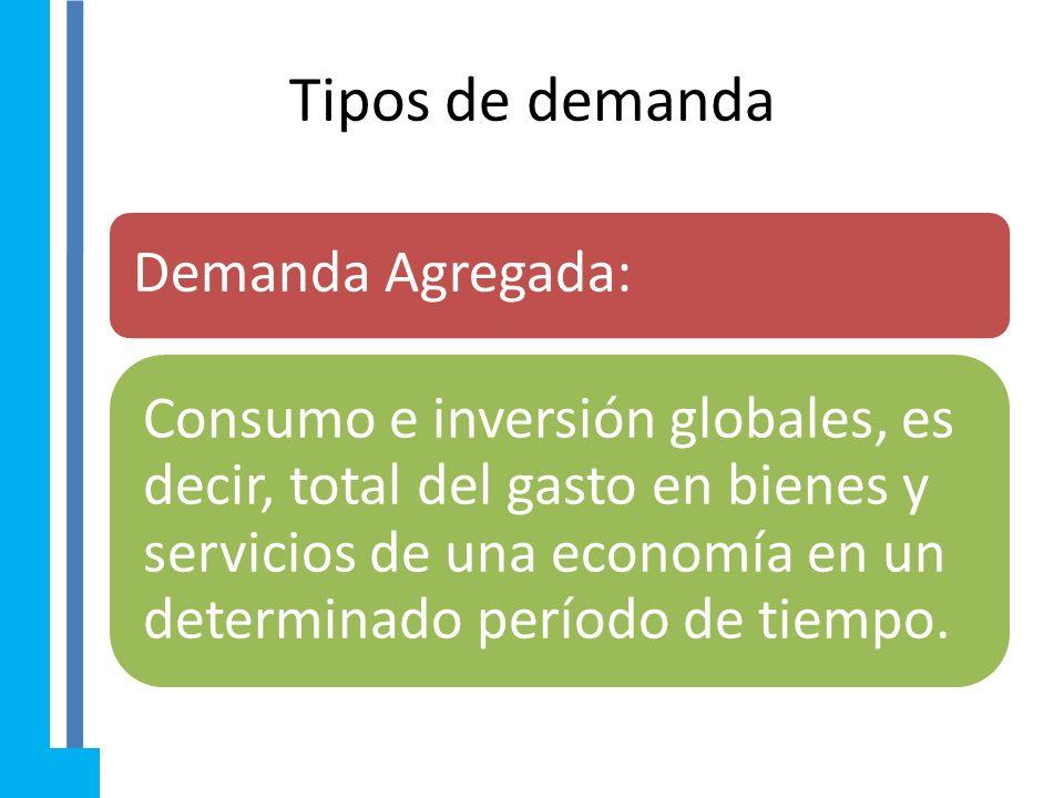 DEMANDA Demanda: Conjunto de bienes o servicios que los consumidores están dispuestos a adquirir a cada nivel de precios, manteniéndose constantes el