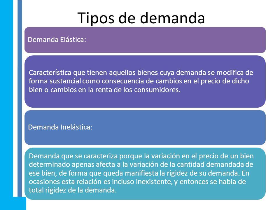 Tipos de demanda Demanda Derivada: La que es consecuencia de otra demanda. Así, la demanda de capitales y de mano de obra depende de la demanda final