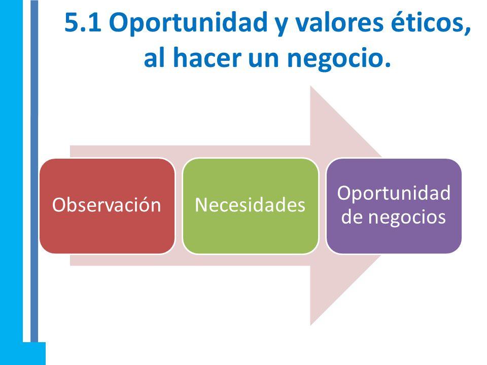 Objetivos de la unidad j) Reconocer los indicadores, principios básicos administrativos y de mercadeo que se deben cumplir para realizar un negocio ex