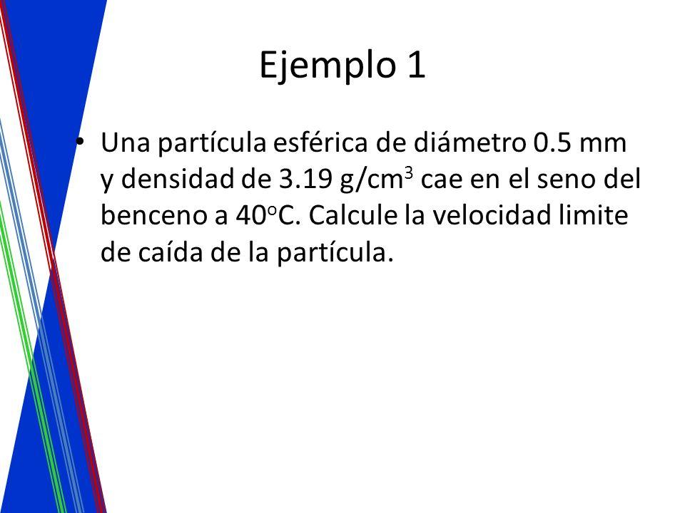 Ejemplo 1 Una partícula esférica de diámetro 0.5 mm y densidad de 3.19 g/cm 3 cae en el seno del benceno a 40 o C. Calcule la velocidad limite de caíd