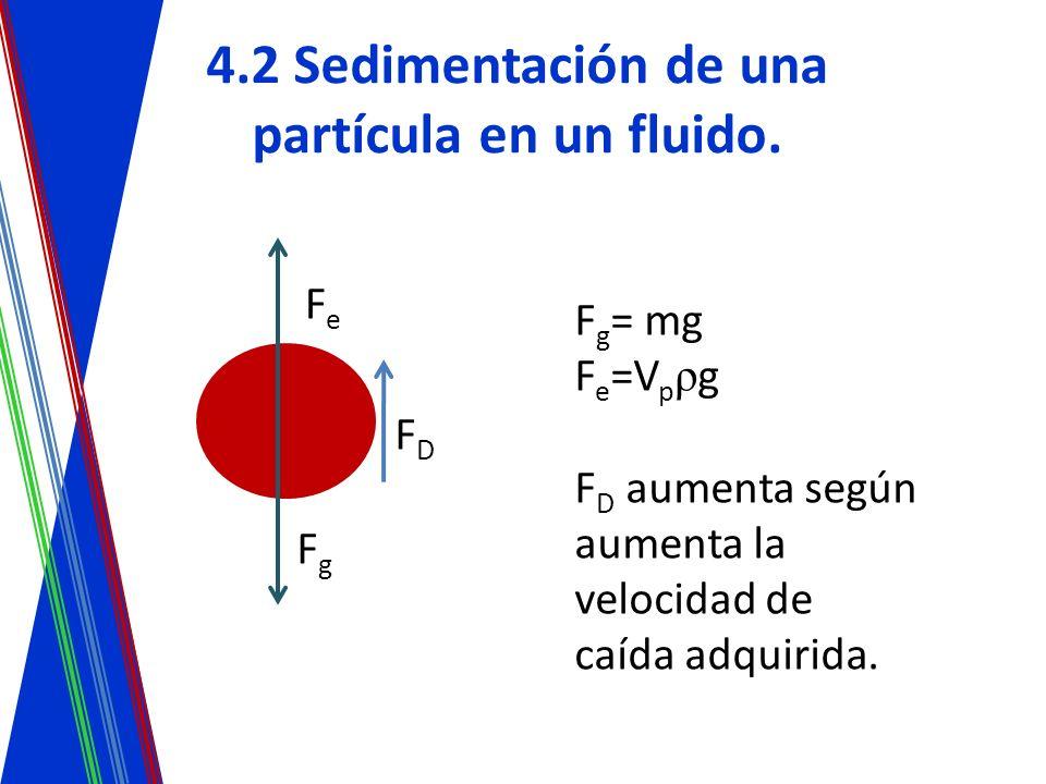 4.2 Sedimentación de una partícula en un fluido. FeFe FDFD FgFg F g = mg F e =V p ρ g F D aumenta según aumenta la velocidad de caída adquirida.