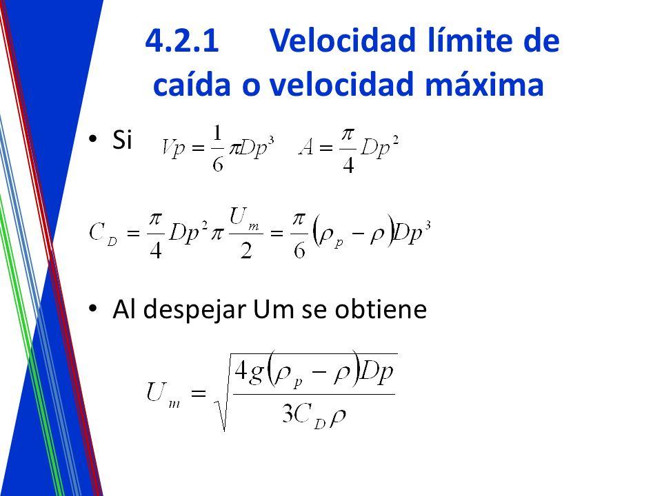 4.2.1Velocidad límite de caída o velocidad máxima Si Al despejar Um se obtiene