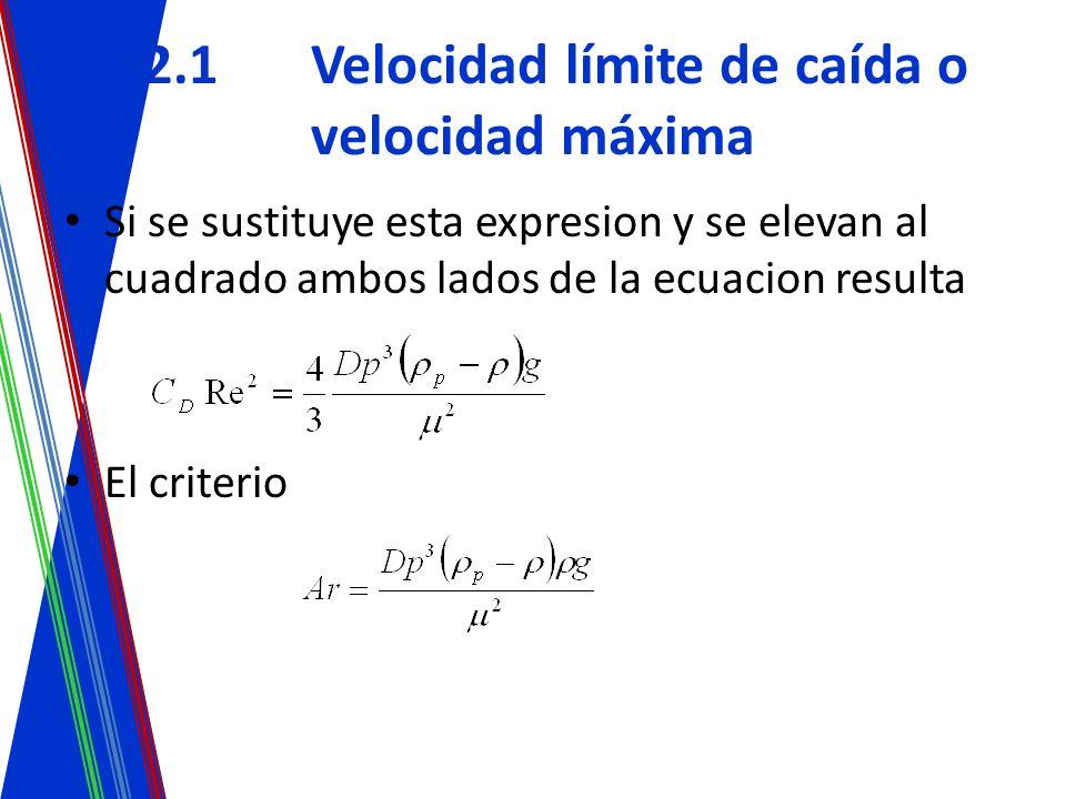 4.2.1Velocidad límite de caída o velocidad máxima Si se sustituye esta expresion y se elevan al cuadrado ambos lados de la ecuacion resulta El criteri