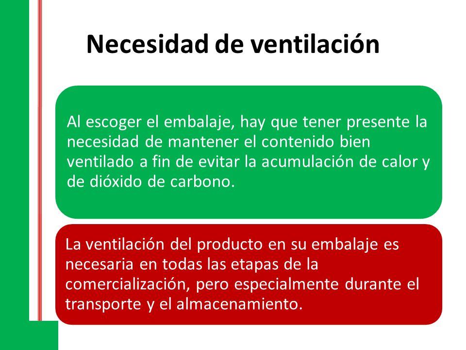 Necesidad de ventilación Al escoger el embalaje, hay que tener presente la necesidad de mantener el contenido bien ventilado a fin de evitar la acumul