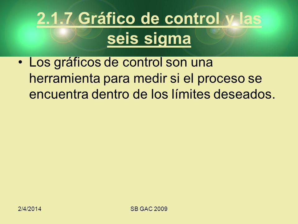 2/4/2014SB GAC 2009 2.1.7 Gráfico de control y las seis sigma Los gráficos de control son una herramienta para medir si el proceso se encuentra dentro de los límites deseados.