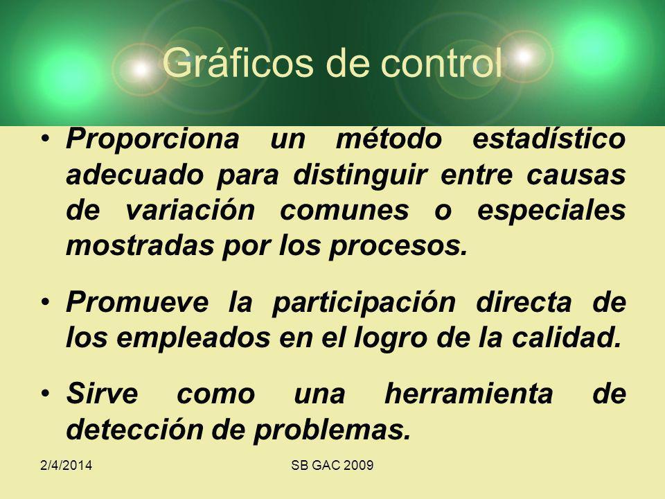 2/4/2014SB GAC 2009 Gráficos de control Proporciona un método estadístico adecuado para distinguir entre causas de variación comunes o especiales mostradas por los procesos.