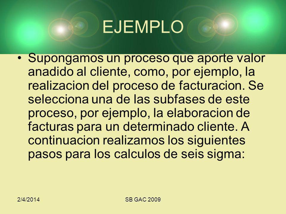2/4/2014SB GAC 2009 EJEMPLO Supongamos un proceso que aporte valor anadido al cliente, como, por ejemplo, la realizacion del proceso de facturacion. S