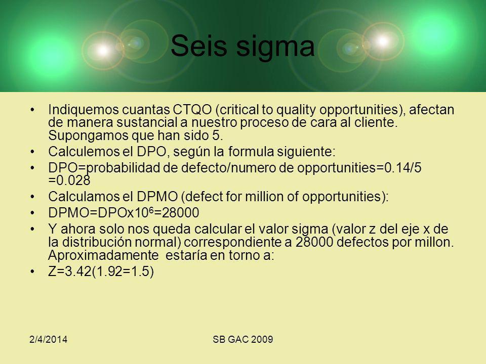 2/4/2014SB GAC 2009 Seis sigma Indiquemos cuantas CTQO (critical to quality opportunities), afectan de manera sustancial a nuestro proceso de cara al cliente.