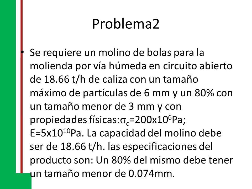 Problema2 Se requiere un molino de bolas para la molienda por vía húmeda en circuito abierto de 18.66 t/h de caliza con un tamaño máximo de partículas